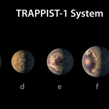 astronomía, planetas, descubrimiento, NASA