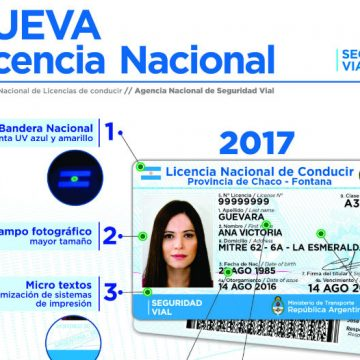 licencia de conducir, transporte, ley